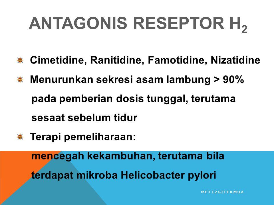 ANTAGONIS RESEPTOR H2 Cimetidine, Ranitidine, Famotidine, Nizatidine