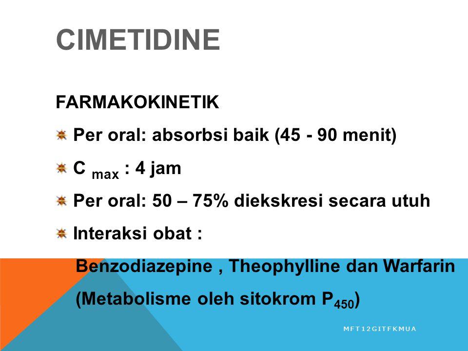 CIMETIDINE FARMAKOKINETIK Per oral: absorbsi baik (45 - 90 menit)