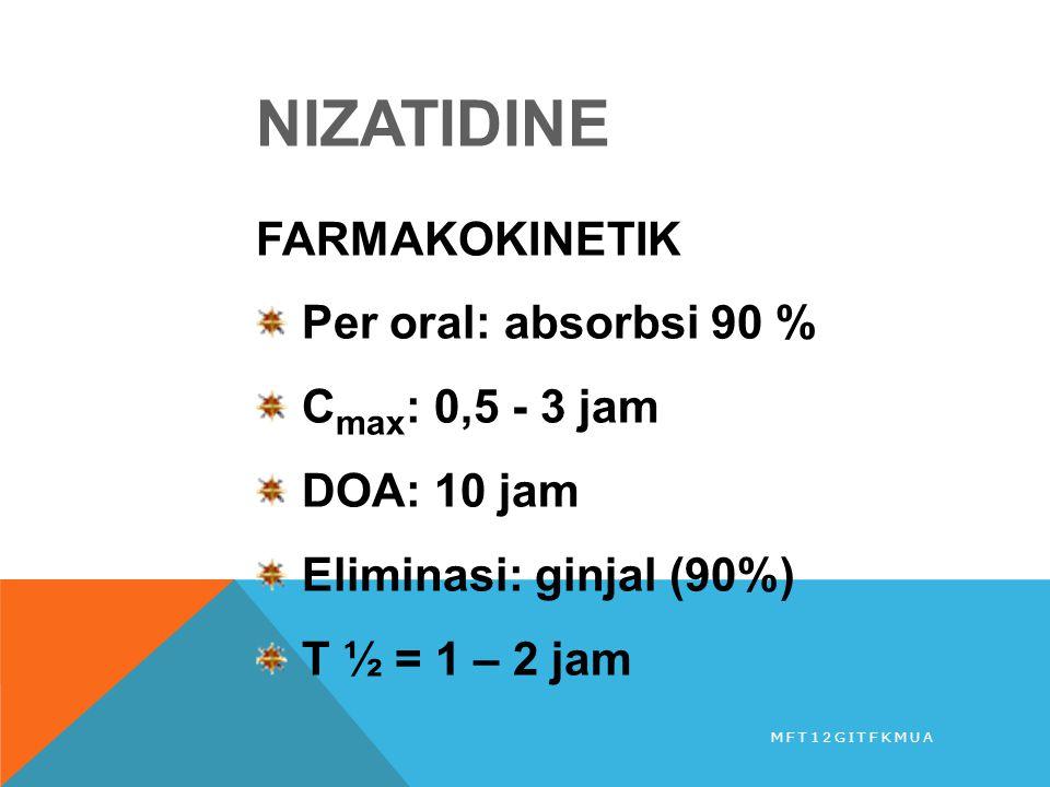 NIZATIDINE FARMAKOKINETIK Per oral: absorbsi 90 % Cmax: 0,5 - 3 jam