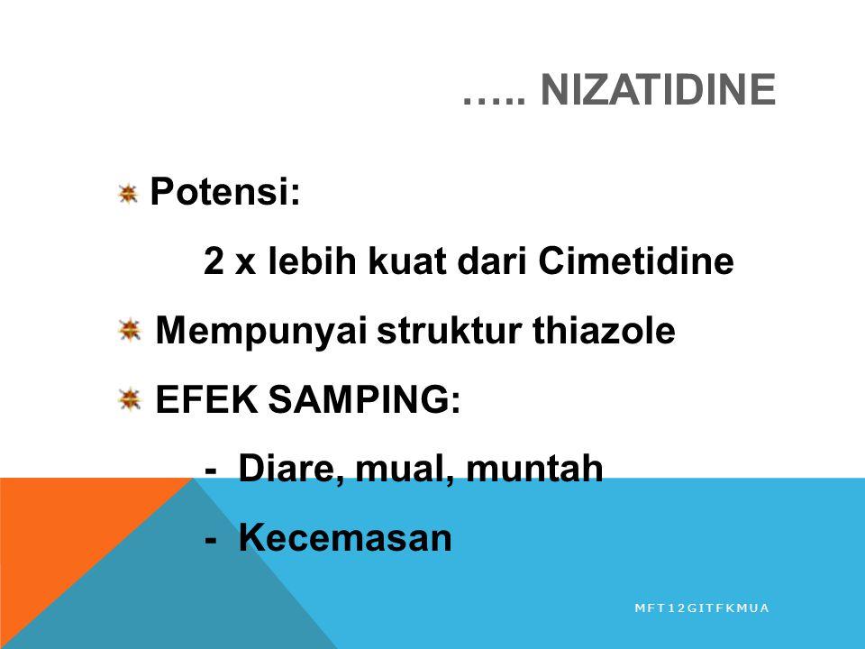 ….. NIZATIDINE 2 x lebih kuat dari Cimetidine