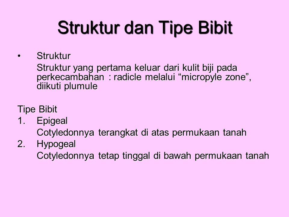 Struktur dan Tipe Bibit