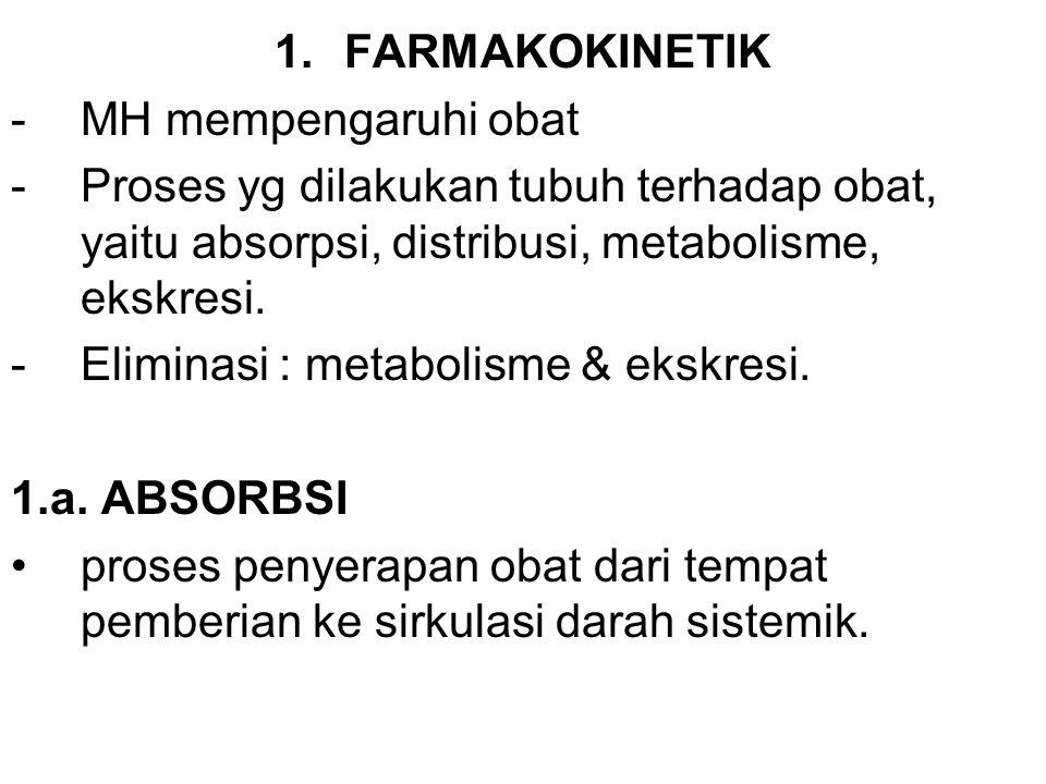FARMAKOKINETIK MH mempengaruhi obat. Proses yg dilakukan tubuh terhadap obat, yaitu absorpsi, distribusi, metabolisme, ekskresi.