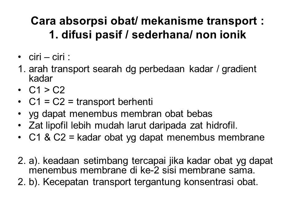 Cara absorpsi obat/ mekanisme transport : 1