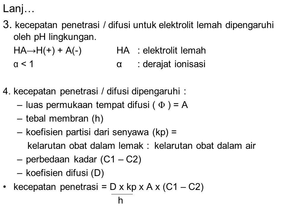 Lanj… 3. kecepatan penetrasi / difusi untuk elektrolit lemah dipengaruhi oleh pH lingkungan. HA→H(+) + A(-) HA : elektrolit lemah.