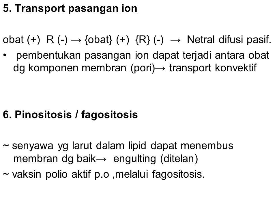 5. Transport pasangan ion