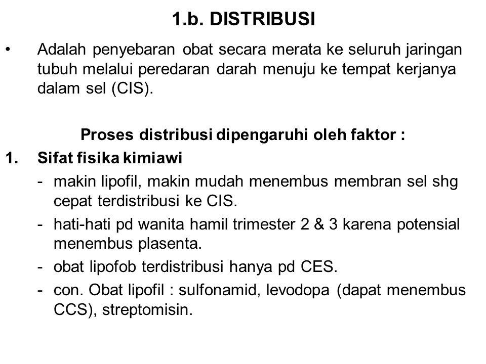 Proses distribusi dipengaruhi oleh faktor :