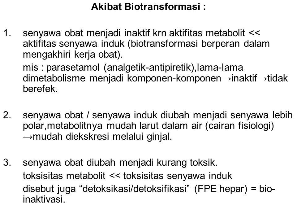 Akibat Biotransformasi :