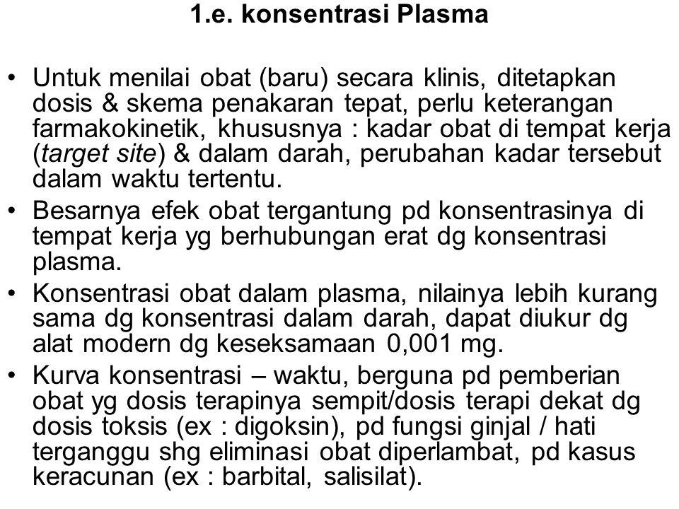 1.e. konsentrasi Plasma