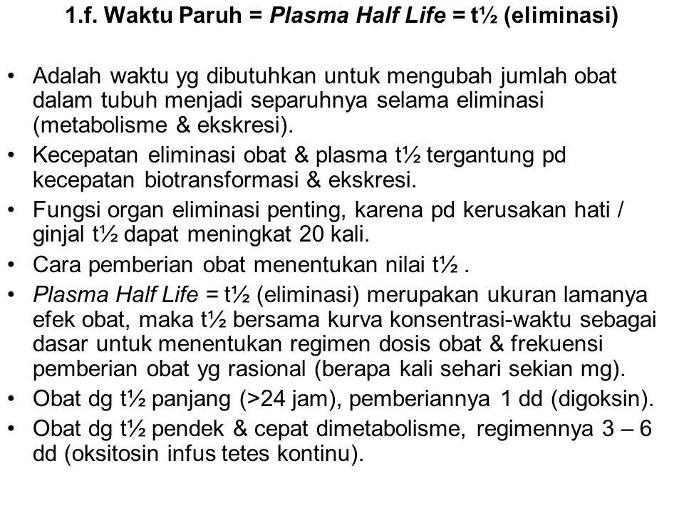 1.f. Waktu Paruh = Plasma Half Life = t½ (eliminasi)