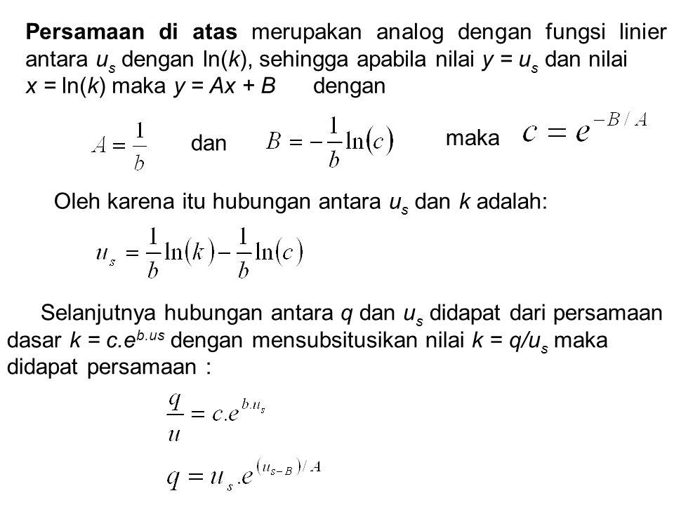 x = ln(k) maka y = Ax + B dengan