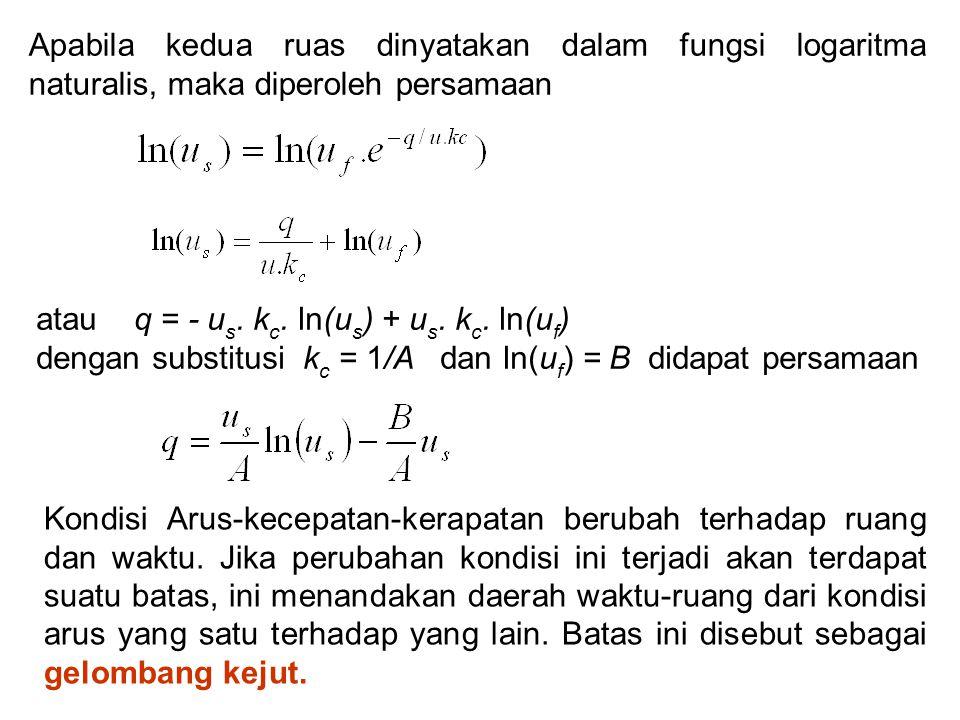 Apabila kedua ruas dinyatakan dalam fungsi logaritma naturalis, maka diperoleh persamaan