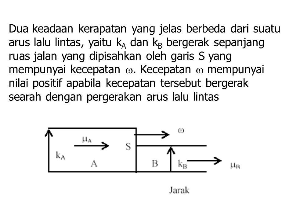 Dua keadaan kerapatan yang jelas berbeda dari suatu arus lalu lintas, yaitu kA dan kB bergerak sepanjang ruas jalan yang dipisahkan oleh garis S yang mempunyai kecepatan .
