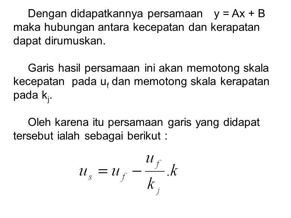 Dengan didapatkannya persamaan y = Ax + B maka hubungan antara kecepatan dan kerapatan dapat dirumuskan.