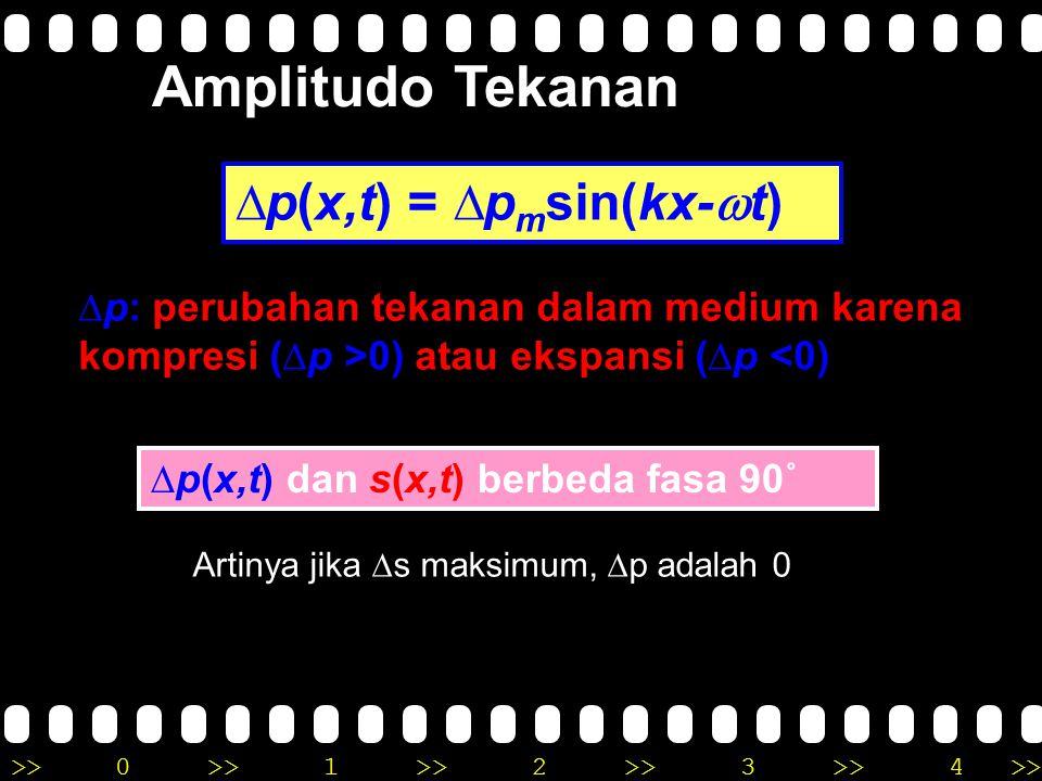 Amplitudo Tekanan ∆p(x,t) = ∆pmsin(kx-wt)