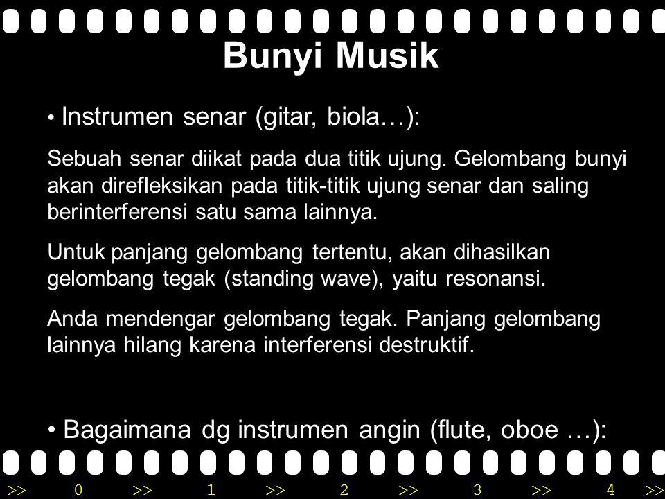 Bunyi Musik Bagaimana dg instrumen angin (flute, oboe …):