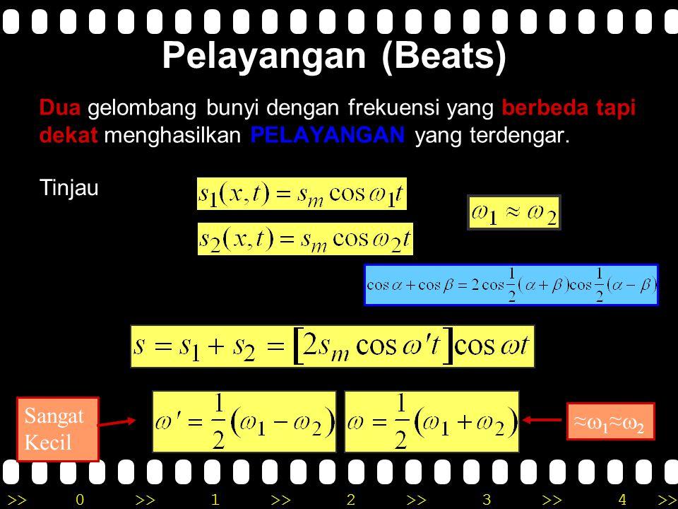 Pelayangan (Beats) Dua gelombang bunyi dengan frekuensi yang berbeda tapi dekat menghasilkan PELAYANGAN yang terdengar.