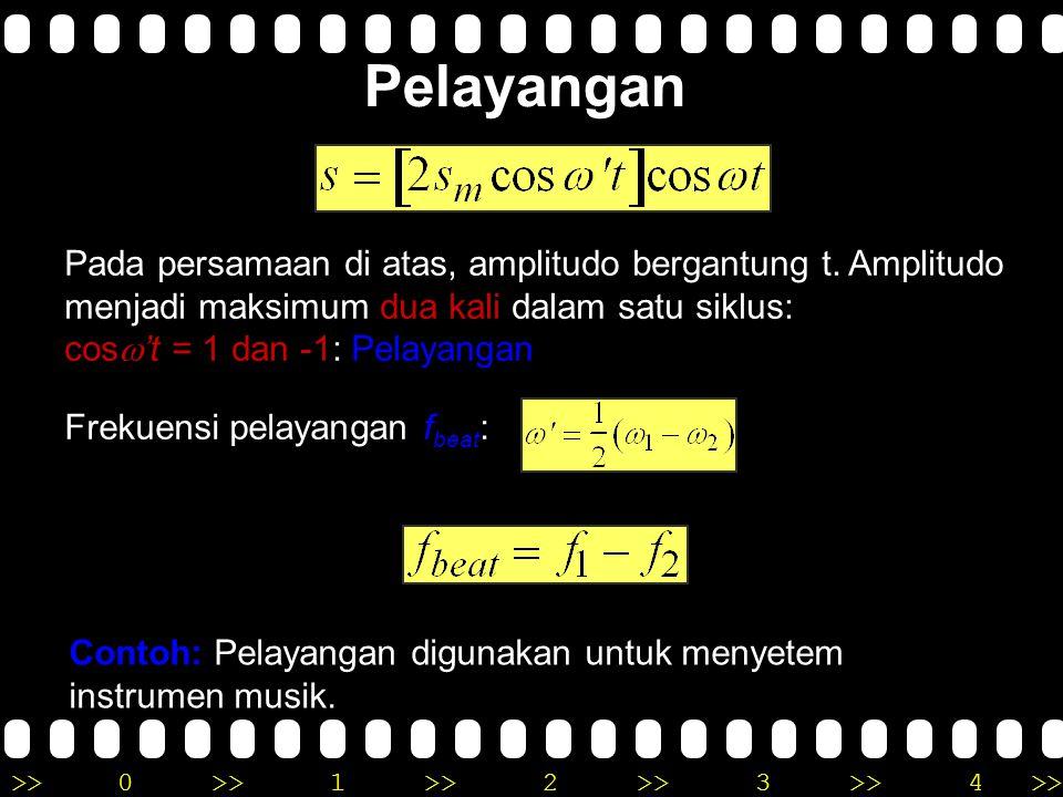 Pelayangan Pada persamaan di atas, amplitudo bergantung t. Amplitudo menjadi maksimum dua kali dalam satu siklus: cosw't = 1 dan -1: Pelayangan.