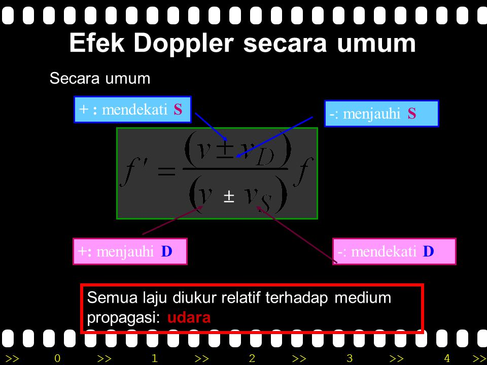 Efek Doppler secara umum