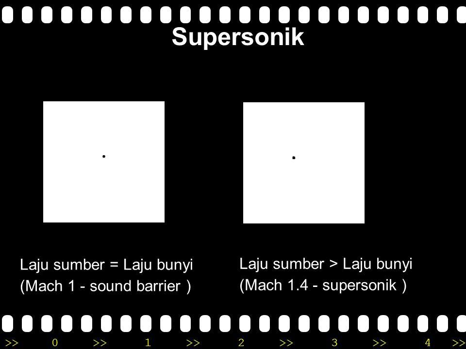 Supersonik Laju sumber = Laju bunyi Laju sumber > Laju bunyi