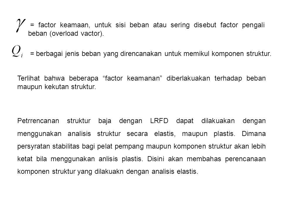 = factor keamaan, untuk sisi beban atau sering disebut factor pengali beban (overload vactor).