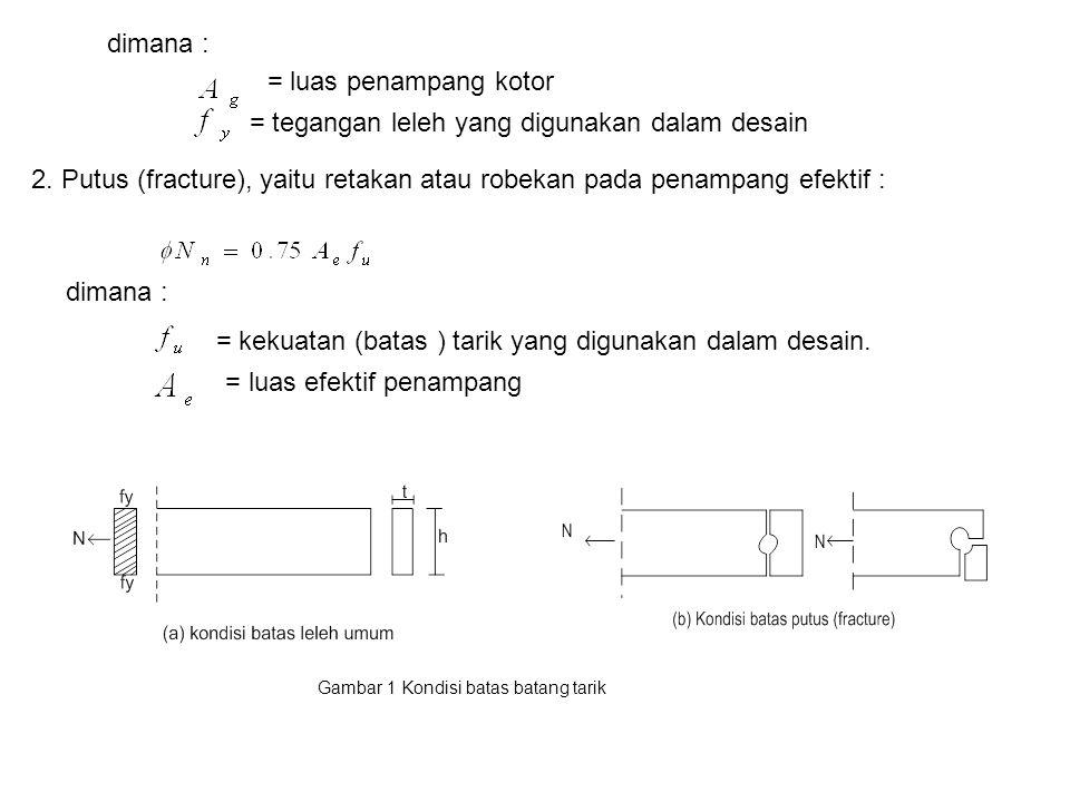 = tegangan leleh yang digunakan dalam desain