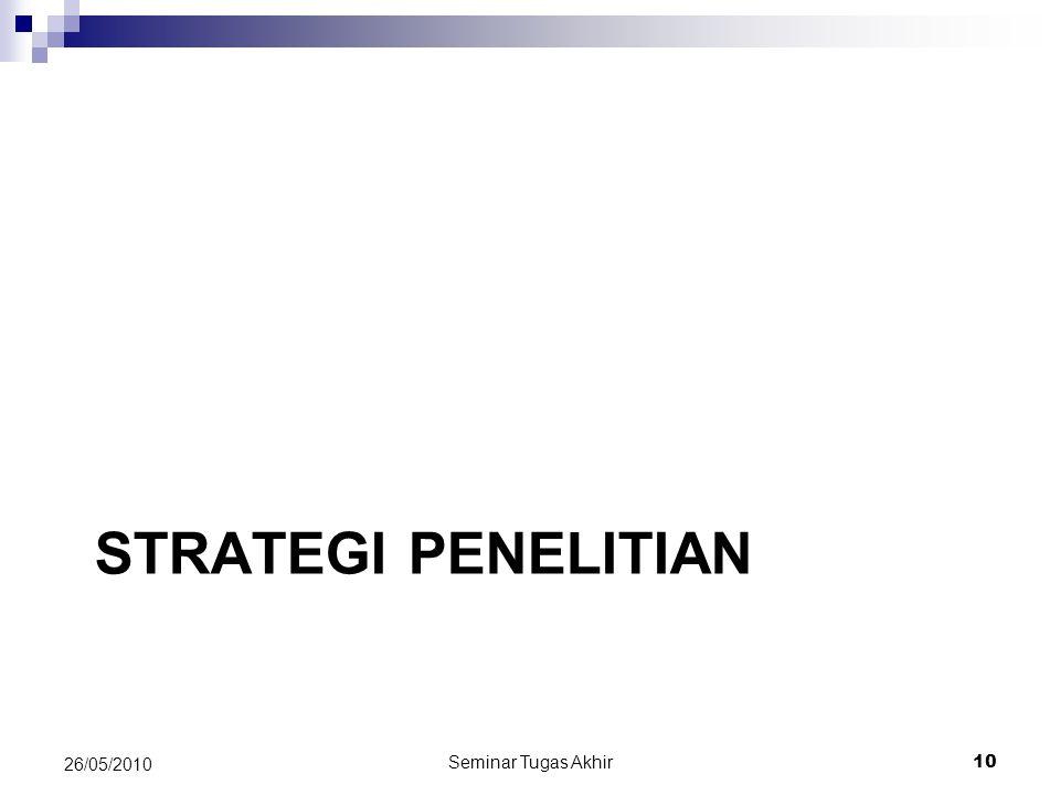 STRATEGI PENELITIAN 26/05/2010 Seminar Tugas Akhir