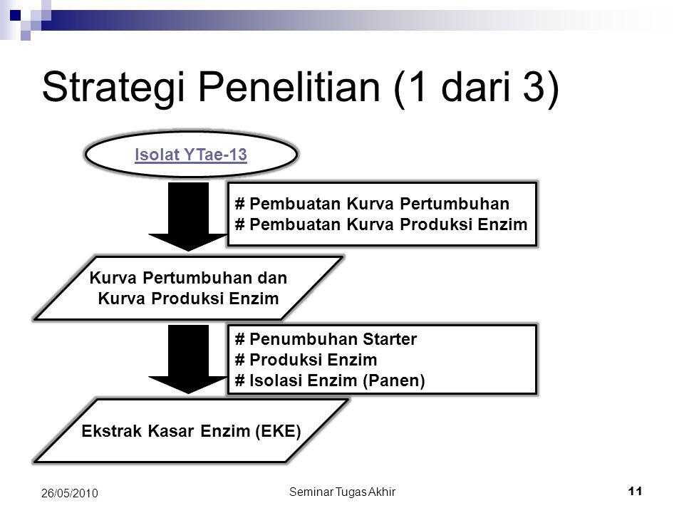 Strategi Penelitian (1 dari 3)
