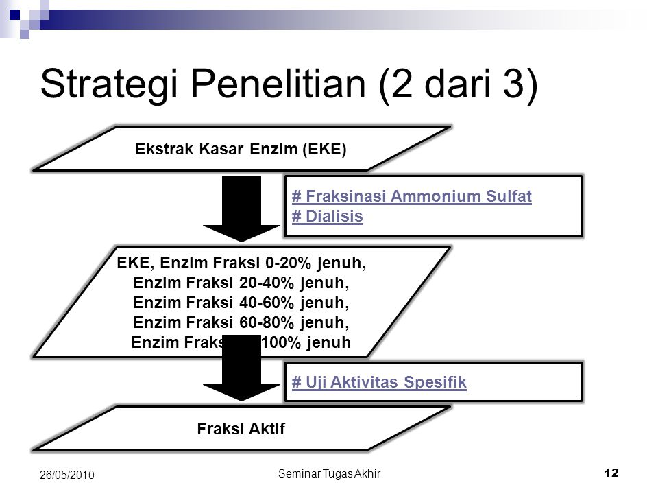 Strategi Penelitian (2 dari 3)