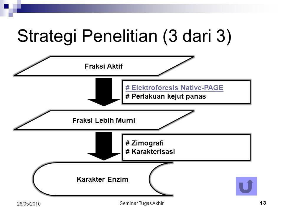 Strategi Penelitian (3 dari 3)