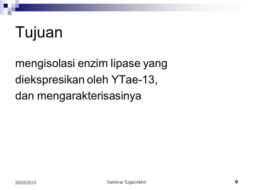 Tujuan mengisolasi enzim lipase yang diekspresikan oleh YTae-13,