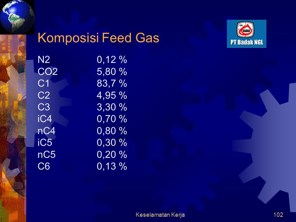 Komposisi Feed Gas N2 0,12 % CO2 5,80 % C1 83,7 % C2 4,95 % C3 3,30 %