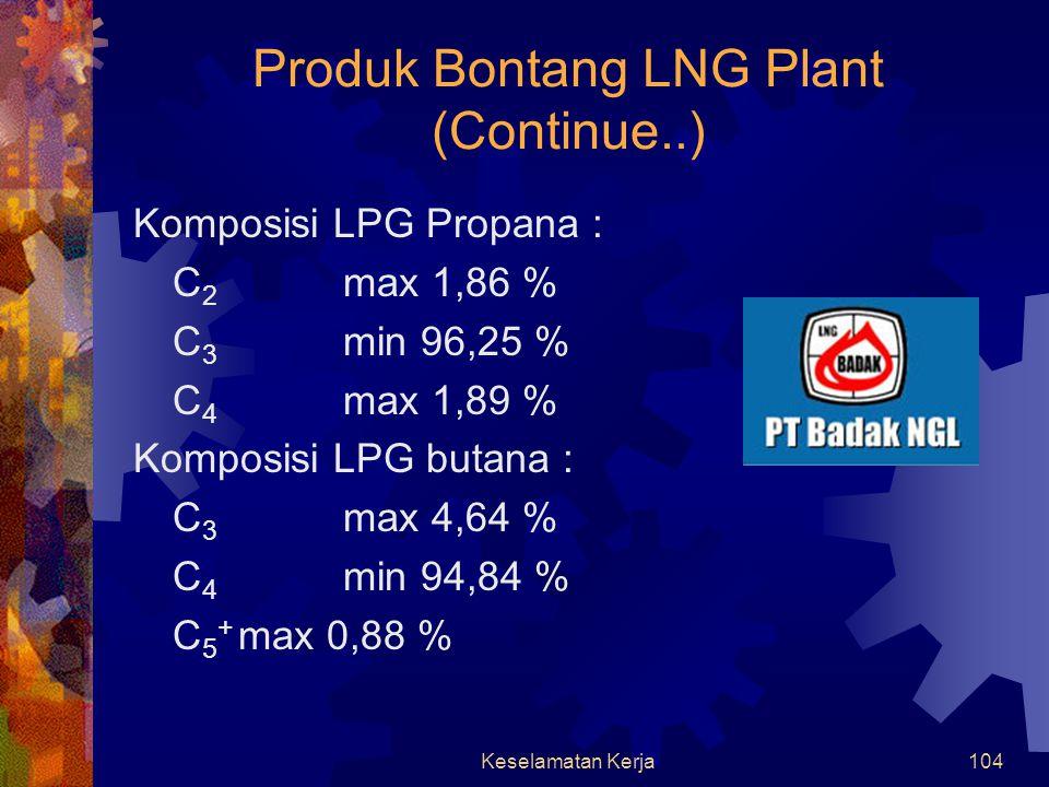Produk Bontang LNG Plant (Continue..)