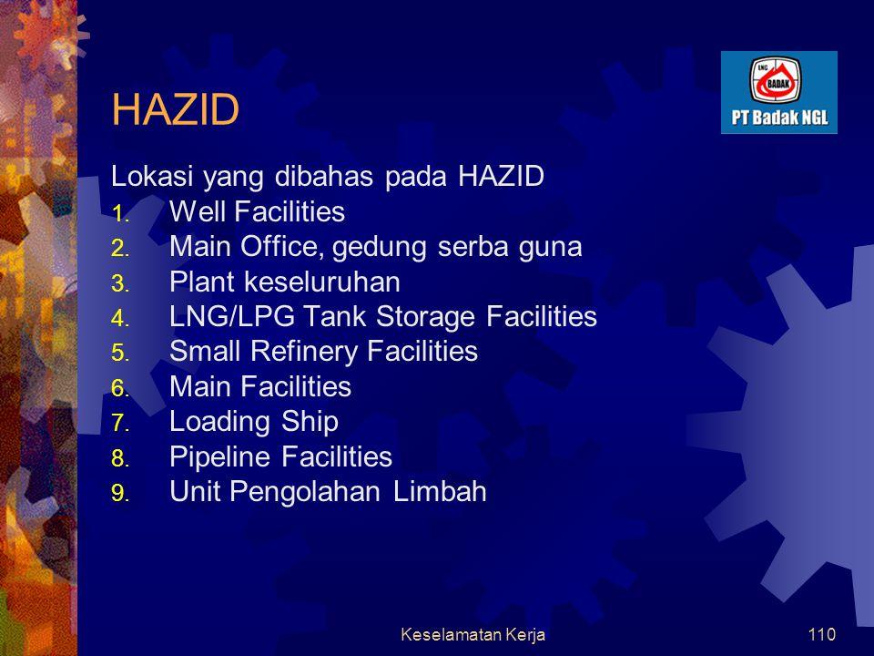 HAZID Lokasi yang dibahas pada HAZID Well Facilities