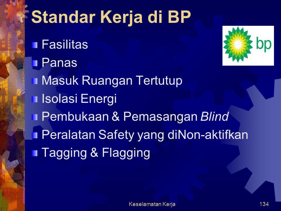 Standar Kerja di BP Fasilitas Panas Masuk Ruangan Tertutup