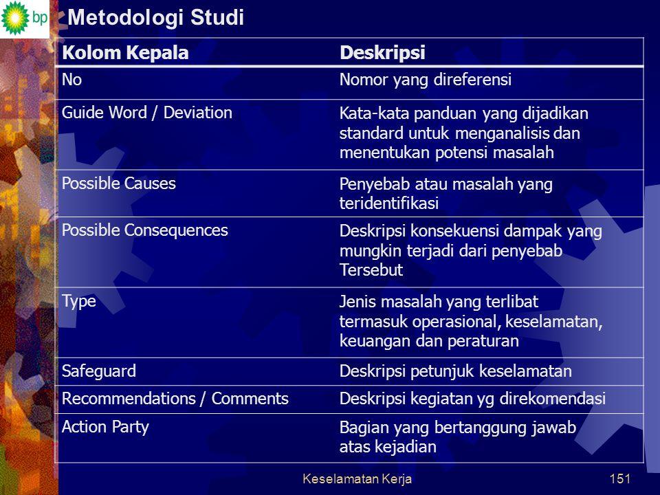 Metodologi Studi Kolom Kepala Deskripsi No Nomor yang direferensi