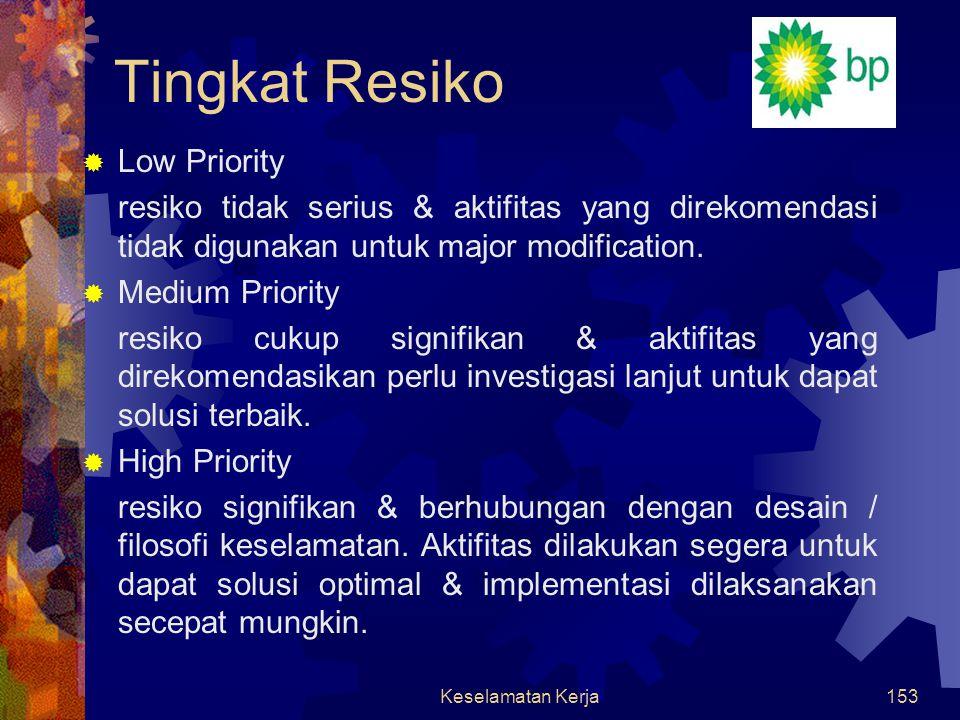 Tingkat Resiko Low Priority