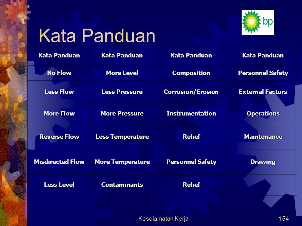 Kata Panduan Kata Panduan No Flow More Level Composition