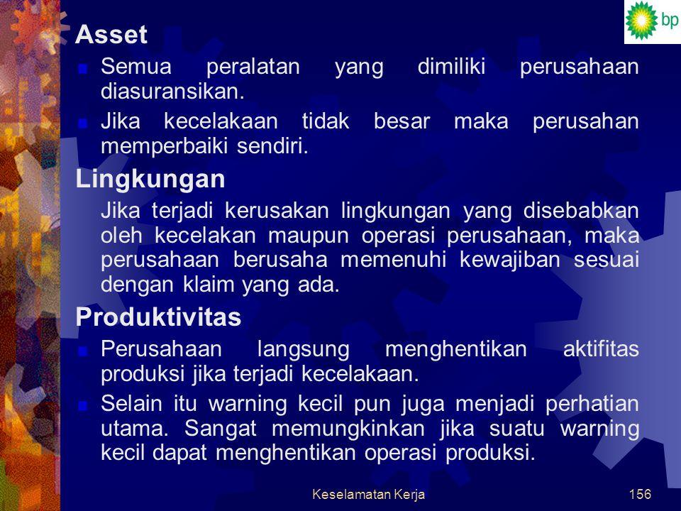 Asset Lingkungan Produktivitas