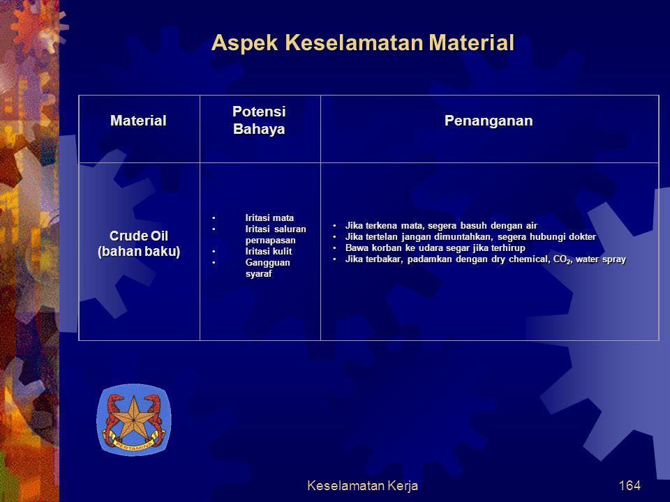 Aspek Keselamatan Material