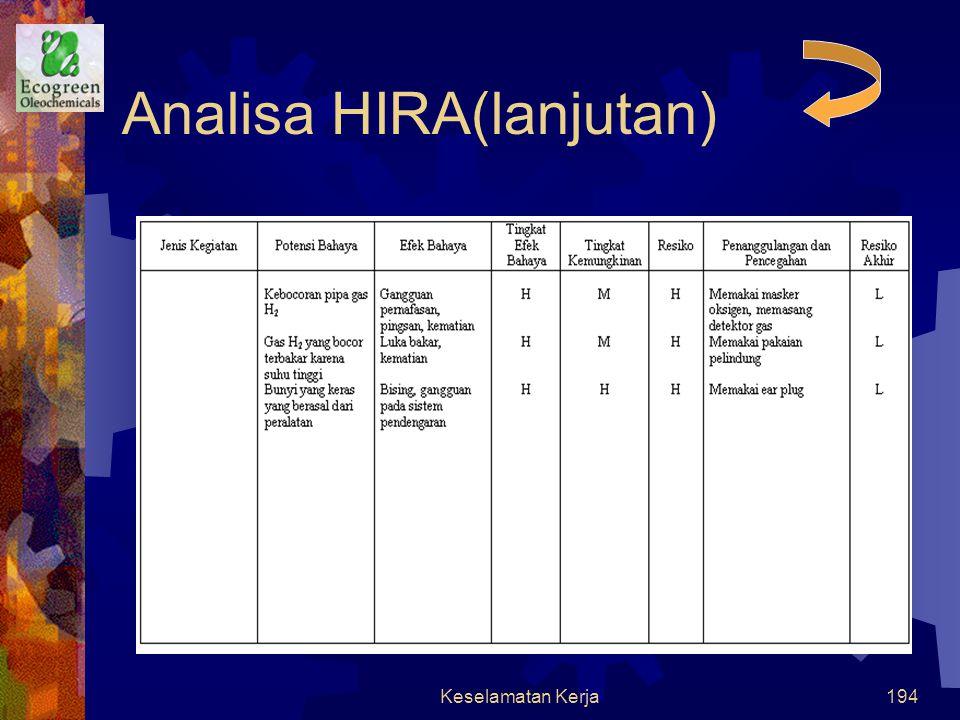 Analisa HIRA(lanjutan)