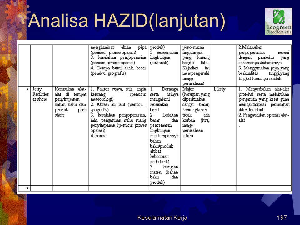 Analisa HAZID(lanjutan)