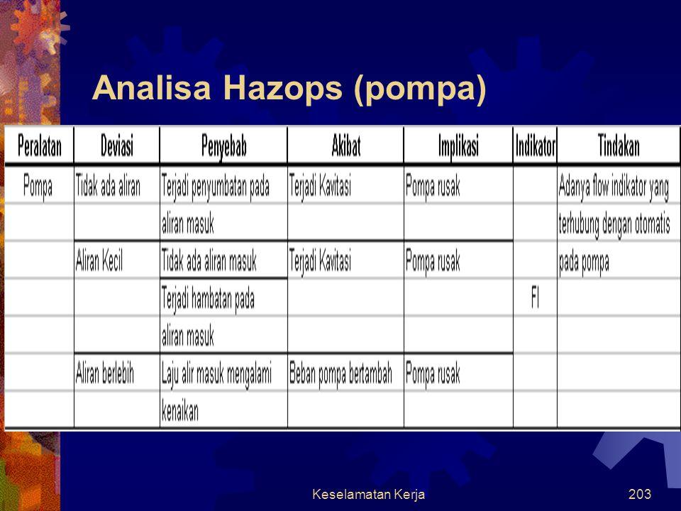 Analisa Hazops (pompa)