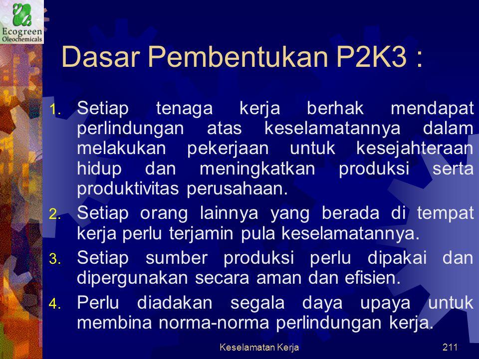 Dasar Pembentukan P2K3 :