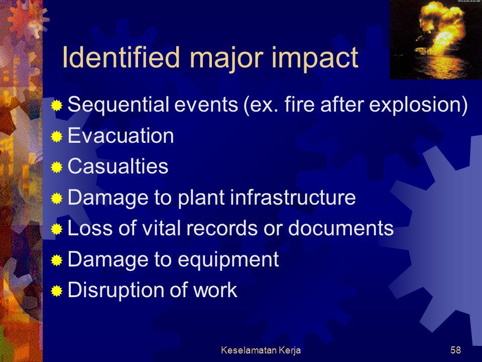 Identified major impact