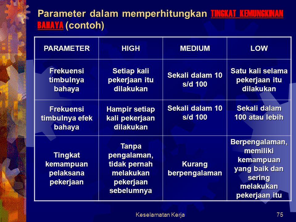 Parameter dalam memperhitungkan TINGKAT KEMUNGKINAN BAHAYA (contoh)