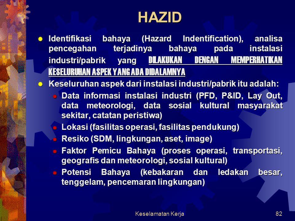 HAZID