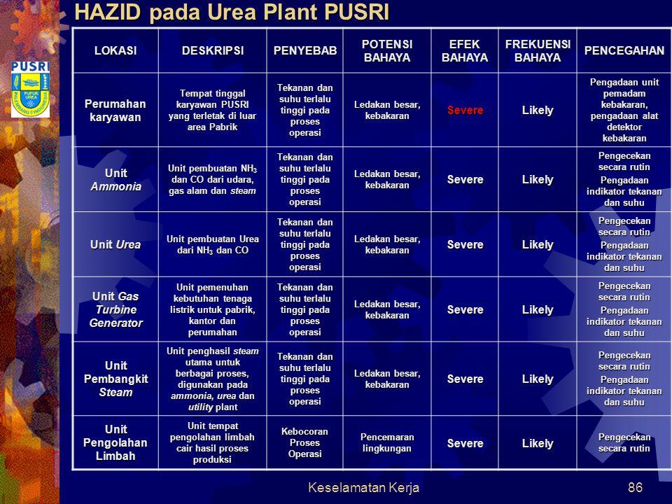 HAZID pada Urea Plant PUSRI