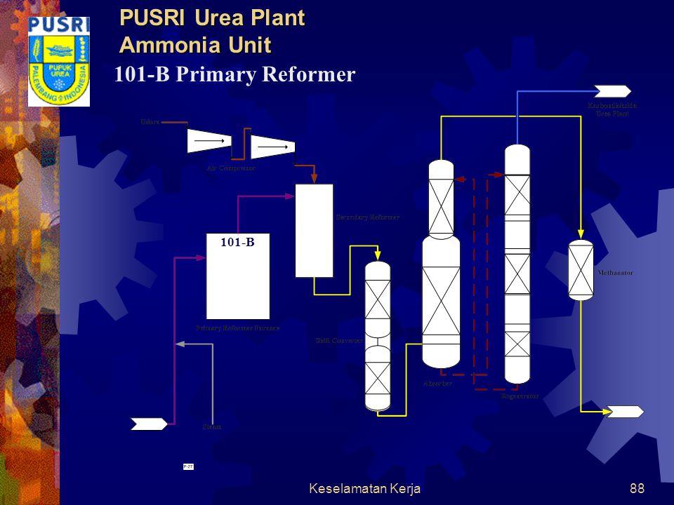 PUSRI Urea Plant Ammonia Unit 101-B Primary Reformer 101-B