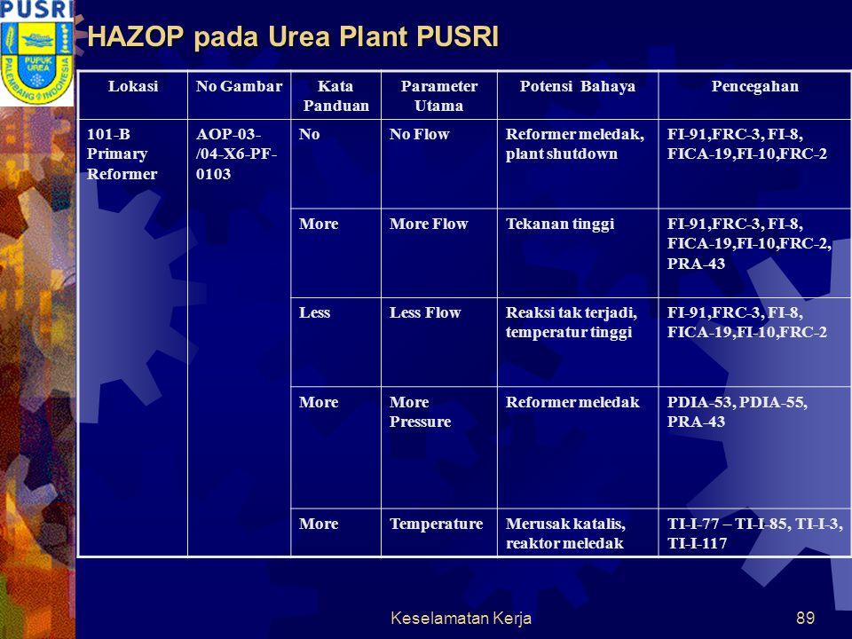 HAZOP pada Urea Plant PUSRI