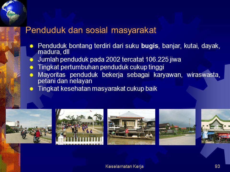Penduduk dan sosial masyarakat